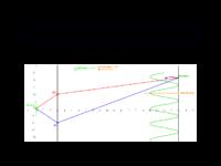 Michael Rode - Beleuchtungsspalt.pdf