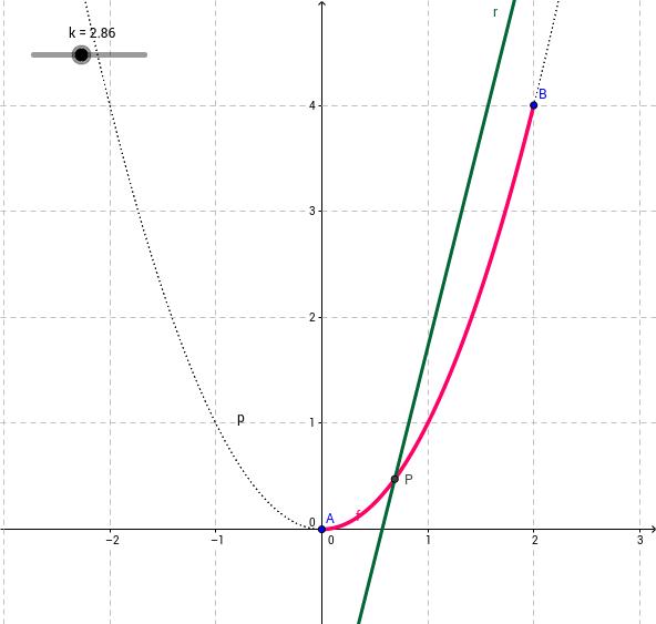 Equazioni parametriche: es. n. 5