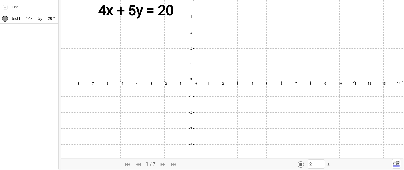 Linear equations geogebrabook how to graph an equation in standard form falaconquin