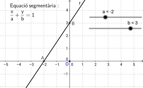 Equació segmentària de la recta
