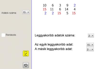 Leggyakoribb adat 6.