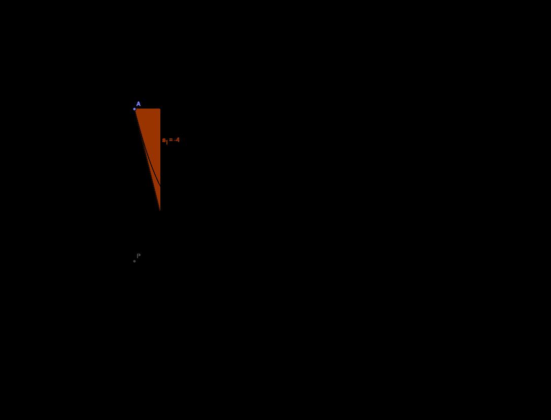 Afgeleide functie van f(x)=(x-3)^2-2