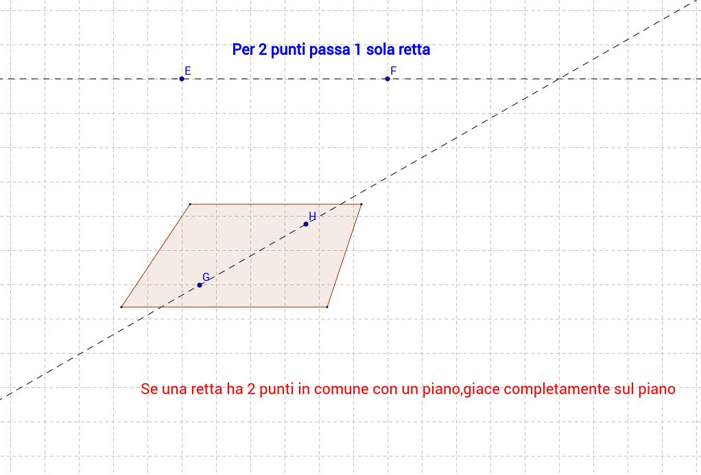 Assiomi della geometria(rette e piano)