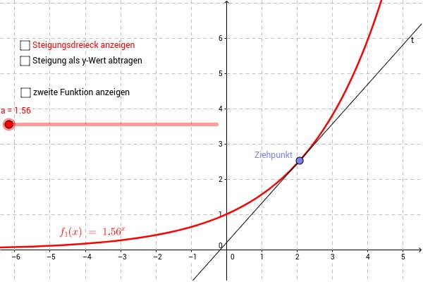 Die natürliche Exponentialfunktion und die Eulersche Zahl e - GeoGebra