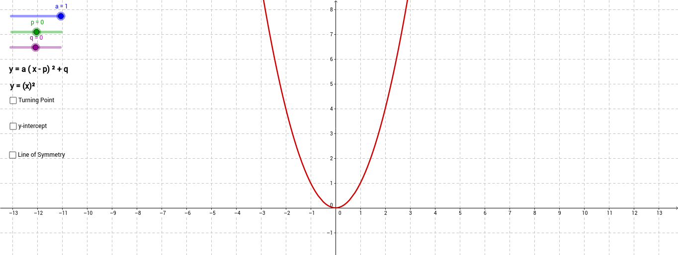 Quadratic Graphs (Completed-Square Form)