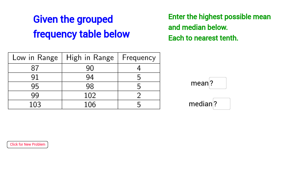 Finding the Mean of Grouped Data-Section 1.1