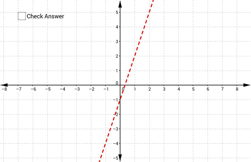 Slope Intercept form of a Line (Practice)