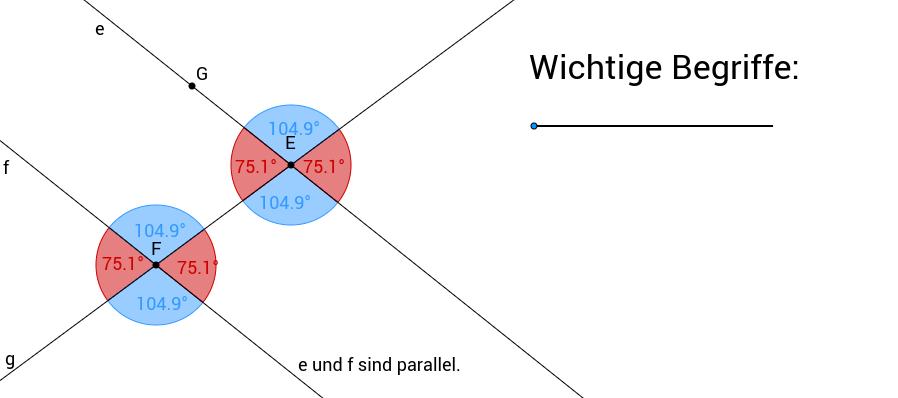 F-Winkel und Z-Winkel