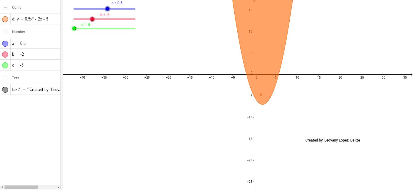 Parabola standard form geogebra falaconquin