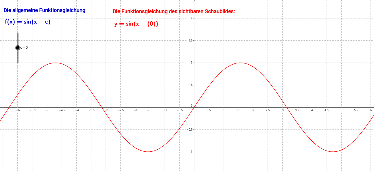 Trigonometrische Funktionen 3