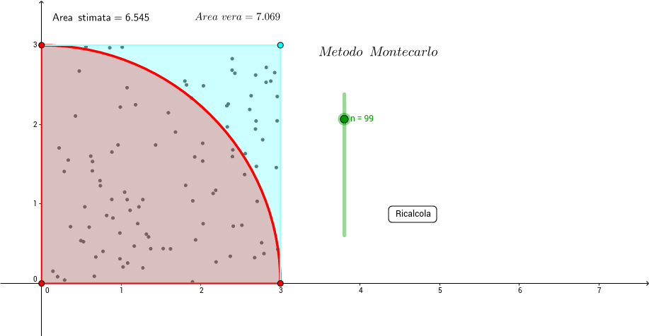 Metodo Montecarlo: area di un quarto di cerchio.