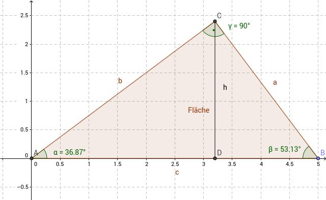 Grundlagen der Trigonometrie