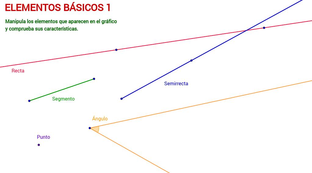 Geometría: elementos básicos 1.