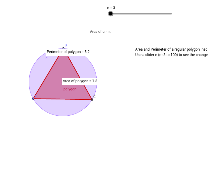 Area & Perimeter of regular Polygons in a Unit Circle