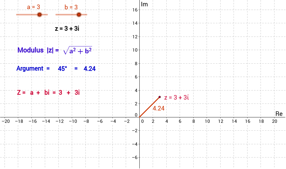 Modulus and Argument of a Complex Number GeoGebra – Complex Number Worksheet