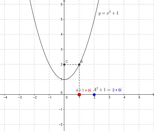 動的複素関数論