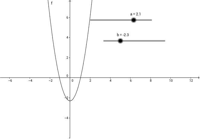 Parabola with modify Parameters
