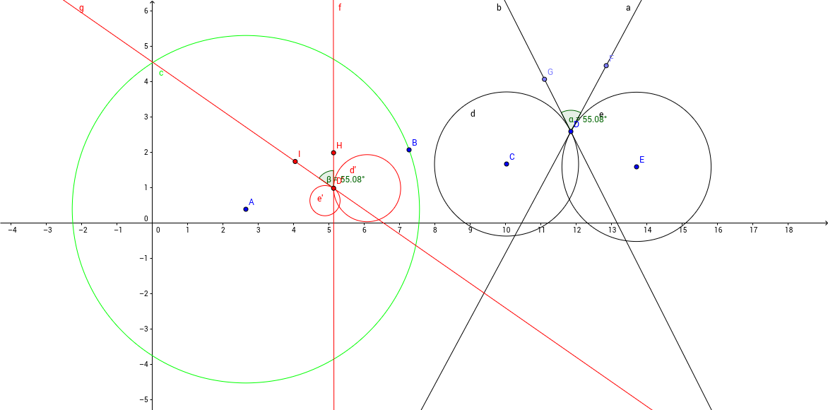 Inversions are conformal: circles