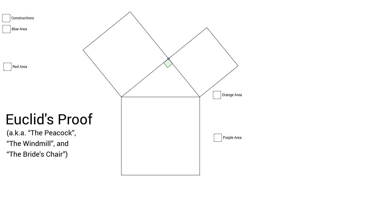 Pythagorean Theorem Proof #1
