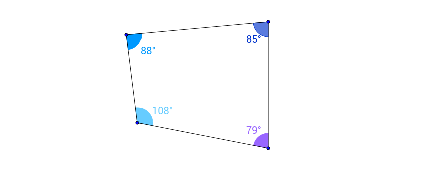 Angles in a quadrilateral add up to 360°