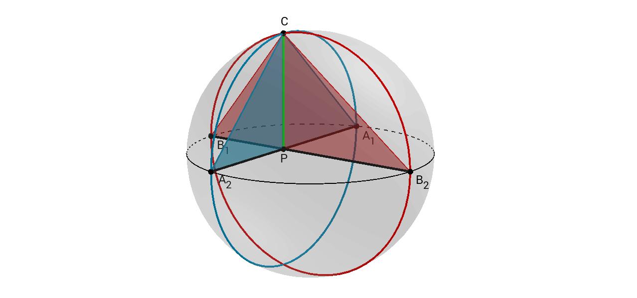 Dôkaz pomocou Euklidových viet