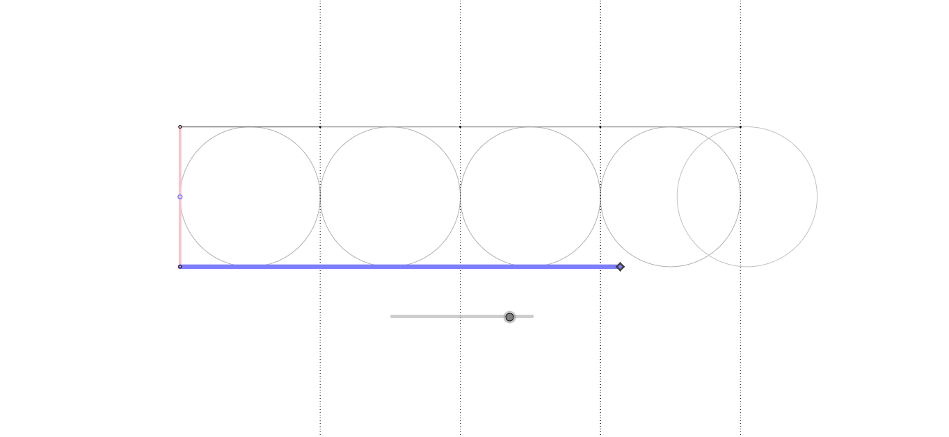 Circumference = pi x diameter animation
