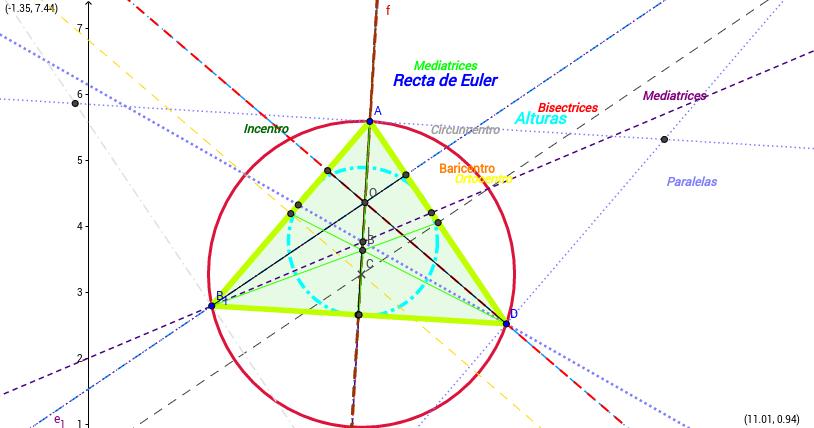 Puntos notables de un triángulo.