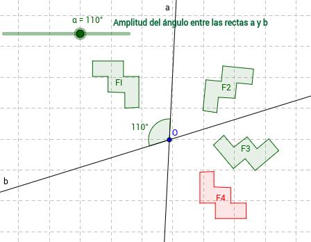 Composición de dos simetrías axiales