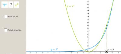 Egyenlőtlenségek - exponenciális