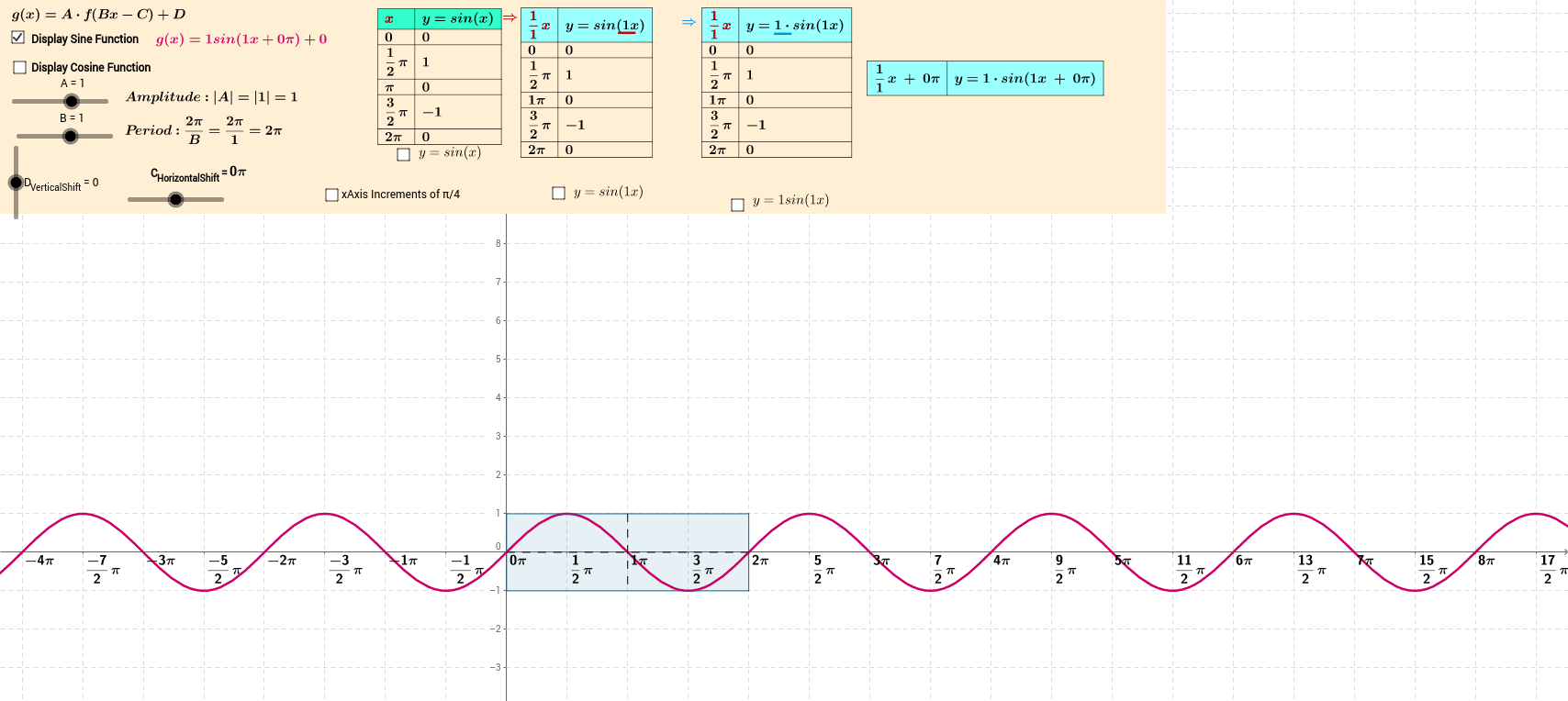 Worksheets Graphing Sine And Cosine Worksheet graphing sine and cosine functions geogebra view worksheet