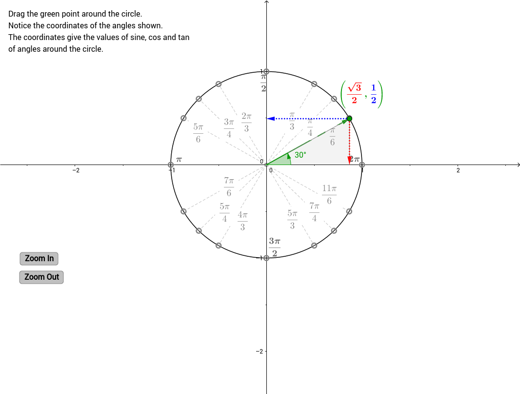 exact values of sine cos and tan in the unit circle geogebra. Black Bedroom Furniture Sets. Home Design Ideas
