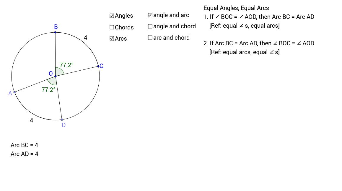 S4 Circle Theorems