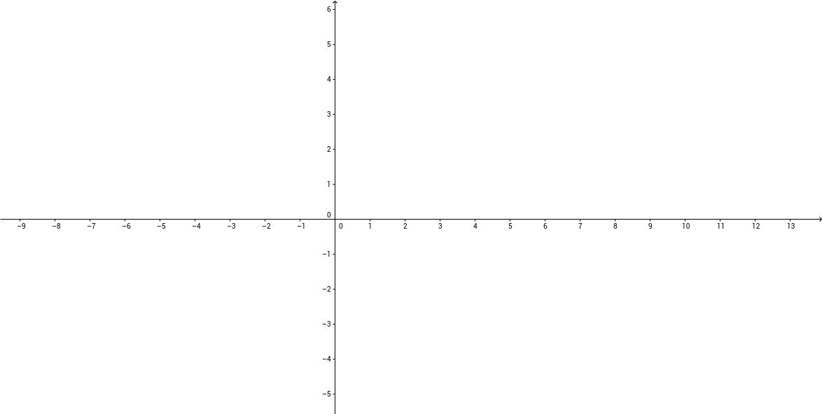 Division de circunferencia, angulo y segmento en n partes