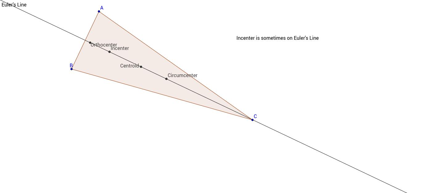 Euler's Line