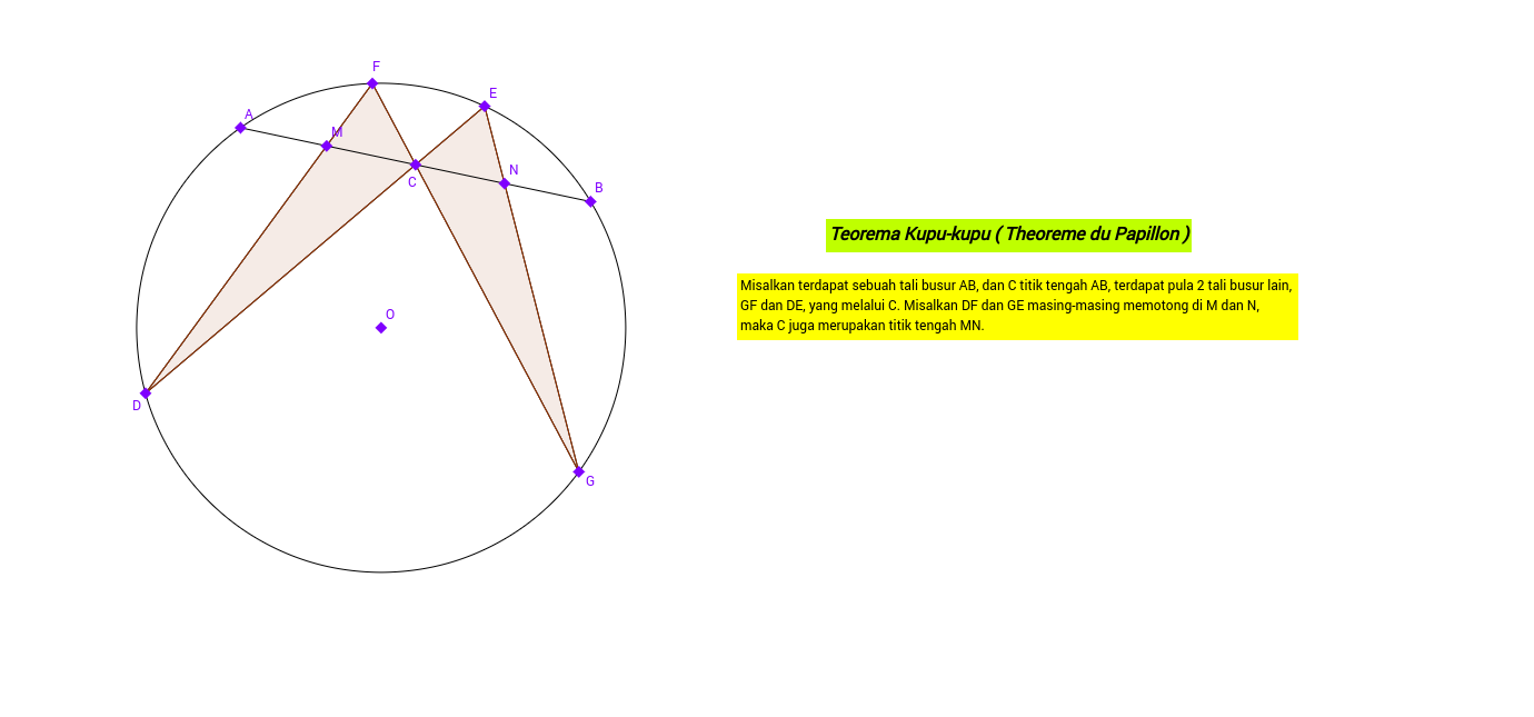 Butterfly Theorem