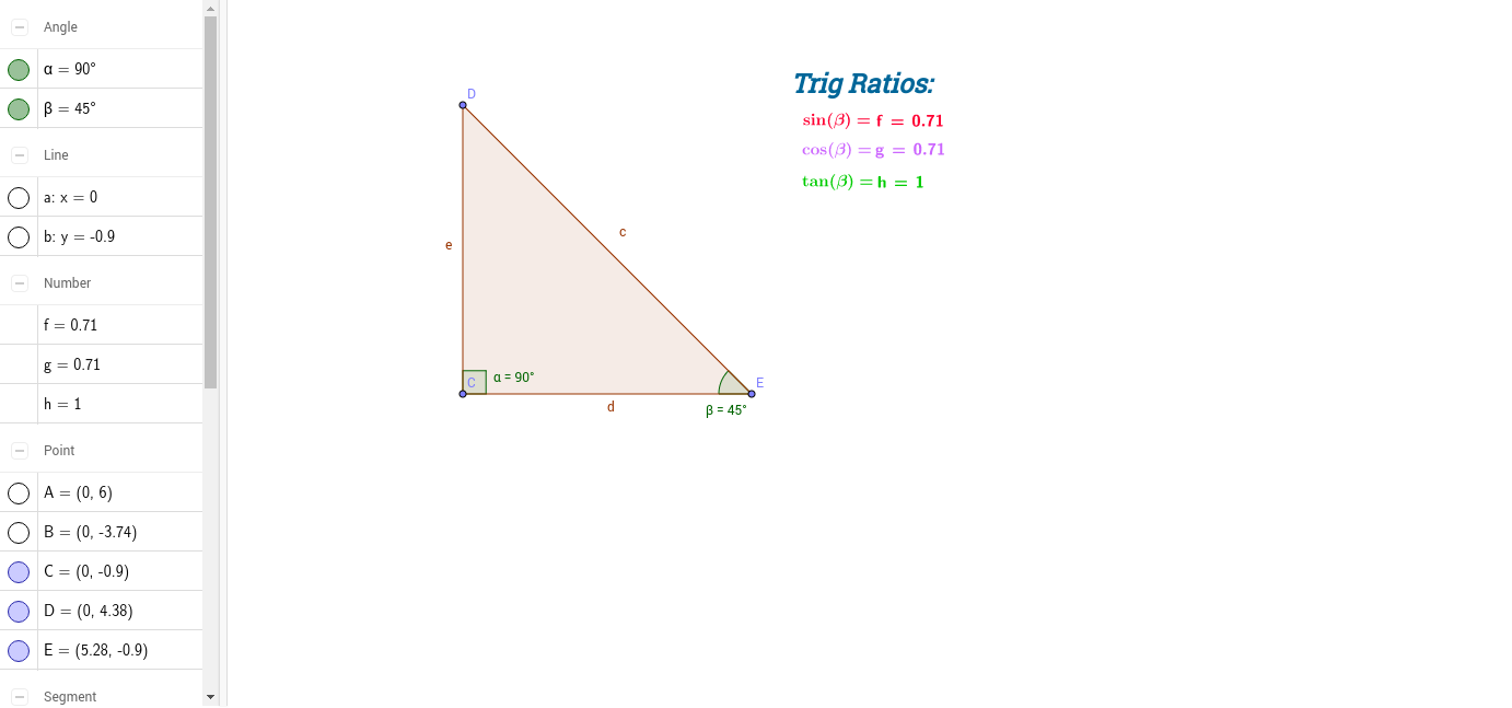 Trig Ratio Domain & Range GeoGebra