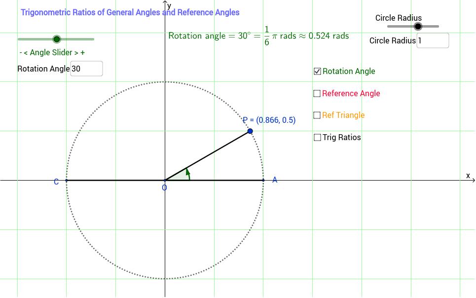 Trigonometric Ratios Of Rotation And Reference Angles Geogebra