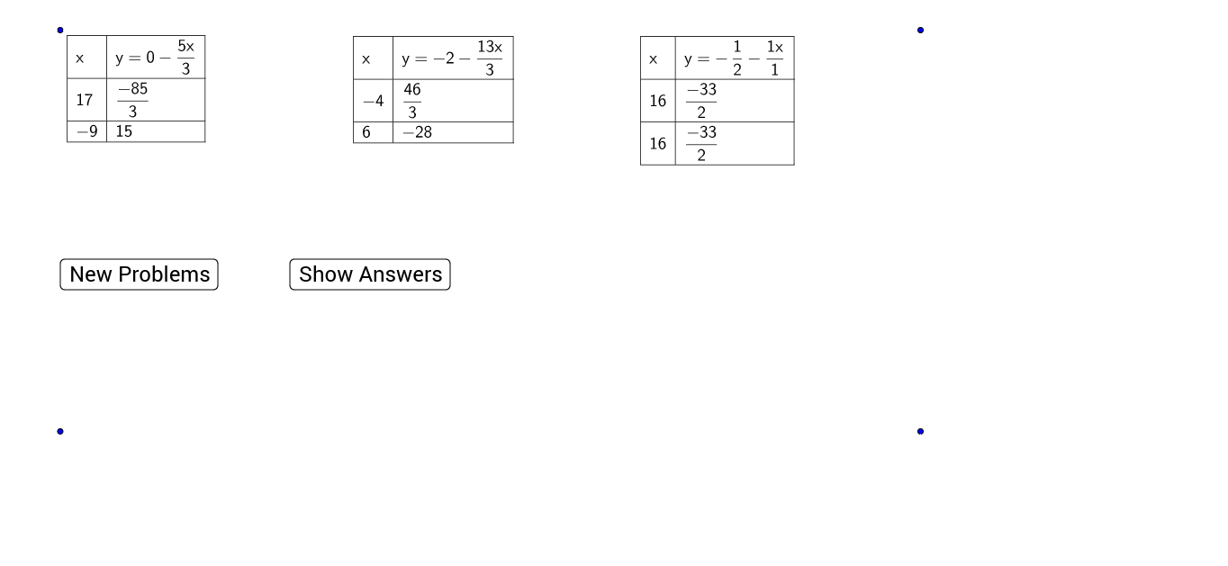 Using Equations to Complete Tables 042