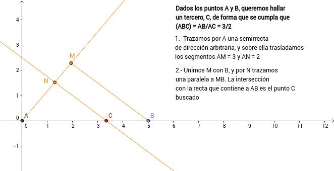 Razón, proporción, escala