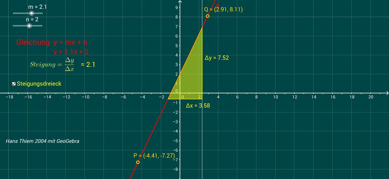 Zweipunktform einer Geradengleichung
