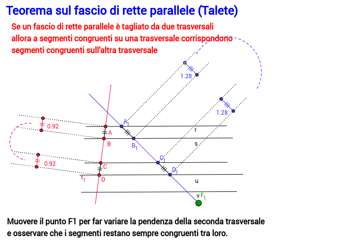 Teorema di Talete (prima parte)