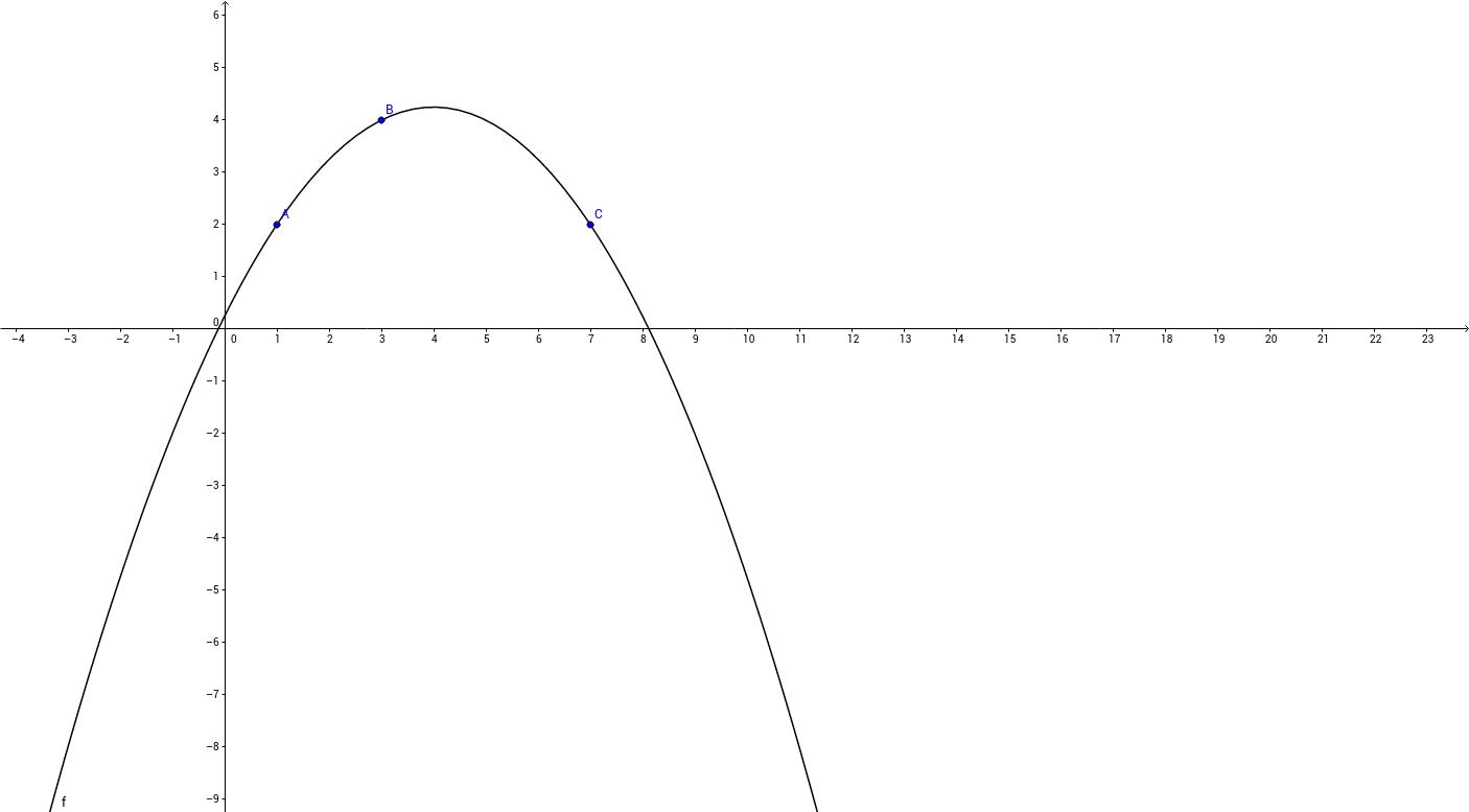 점을 연결하는 곡선 도구
