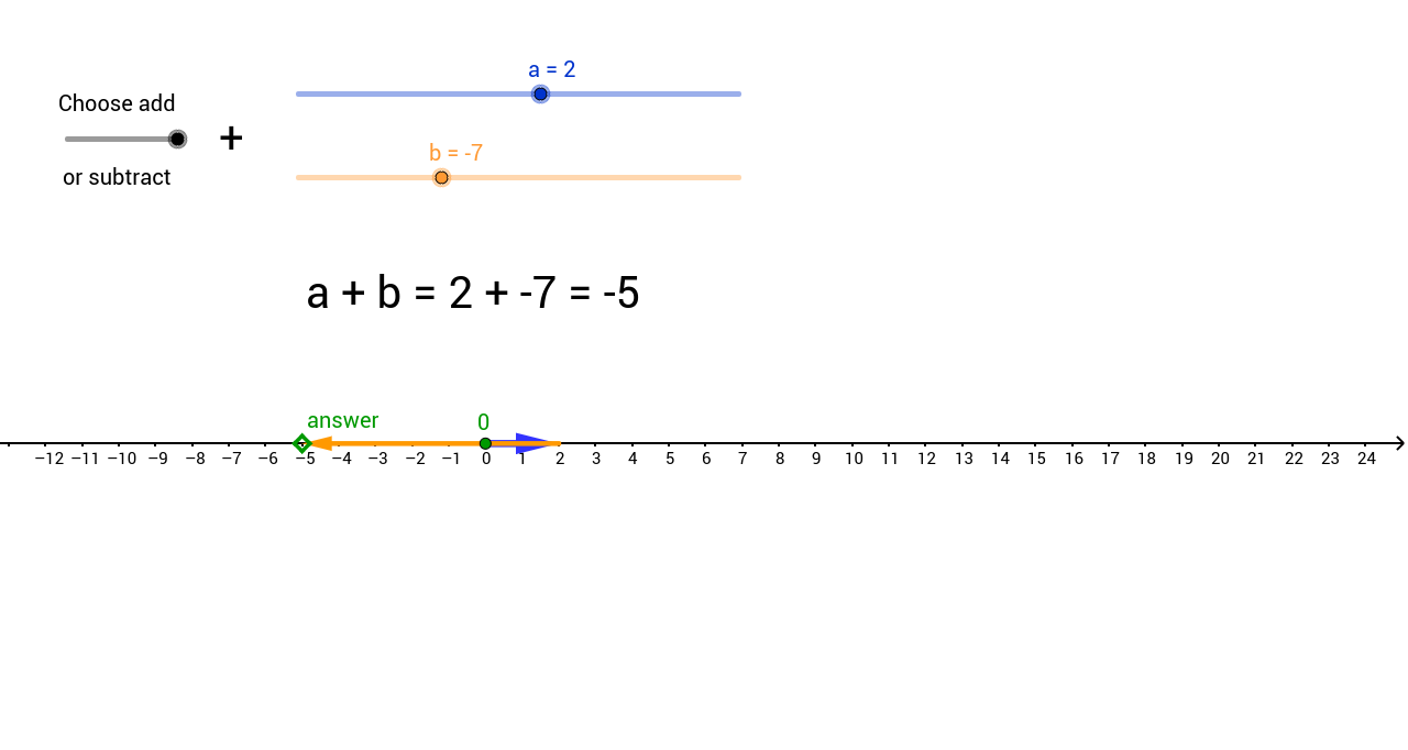 worksheet Adding On A Number Line adding numbers with a number line geogebra
