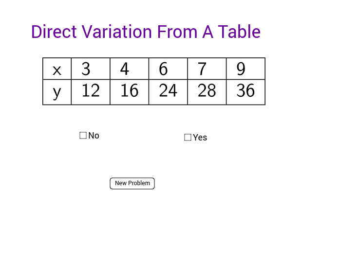 Direct variation from a table geogebra for X and y tables worksheet