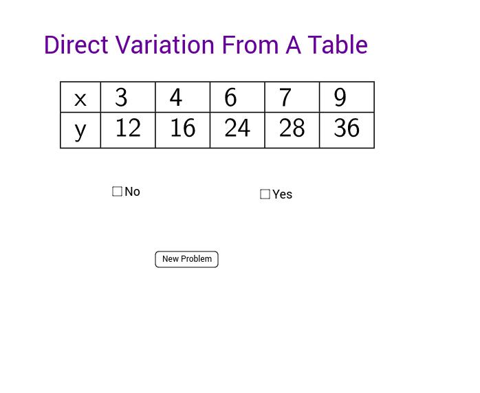 direct variation from a table geogebra. Black Bedroom Furniture Sets. Home Design Ideas
