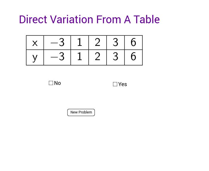 Direct Variation from a Table GeoGebra – Direct Variation Worksheet
