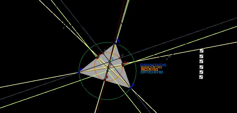 Puntos notables  y recta  de Euler