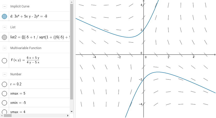 Slopes are defined by the multivariable function F(x y). You may also adjust the size of the slope field by changing xmin xmax ymin and ymax.