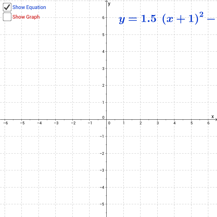 how to find turning point quadratic