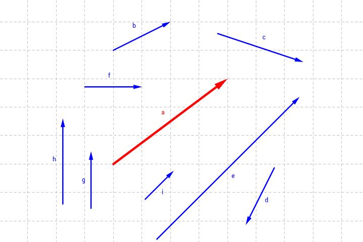 S3M2: Sum of vectors